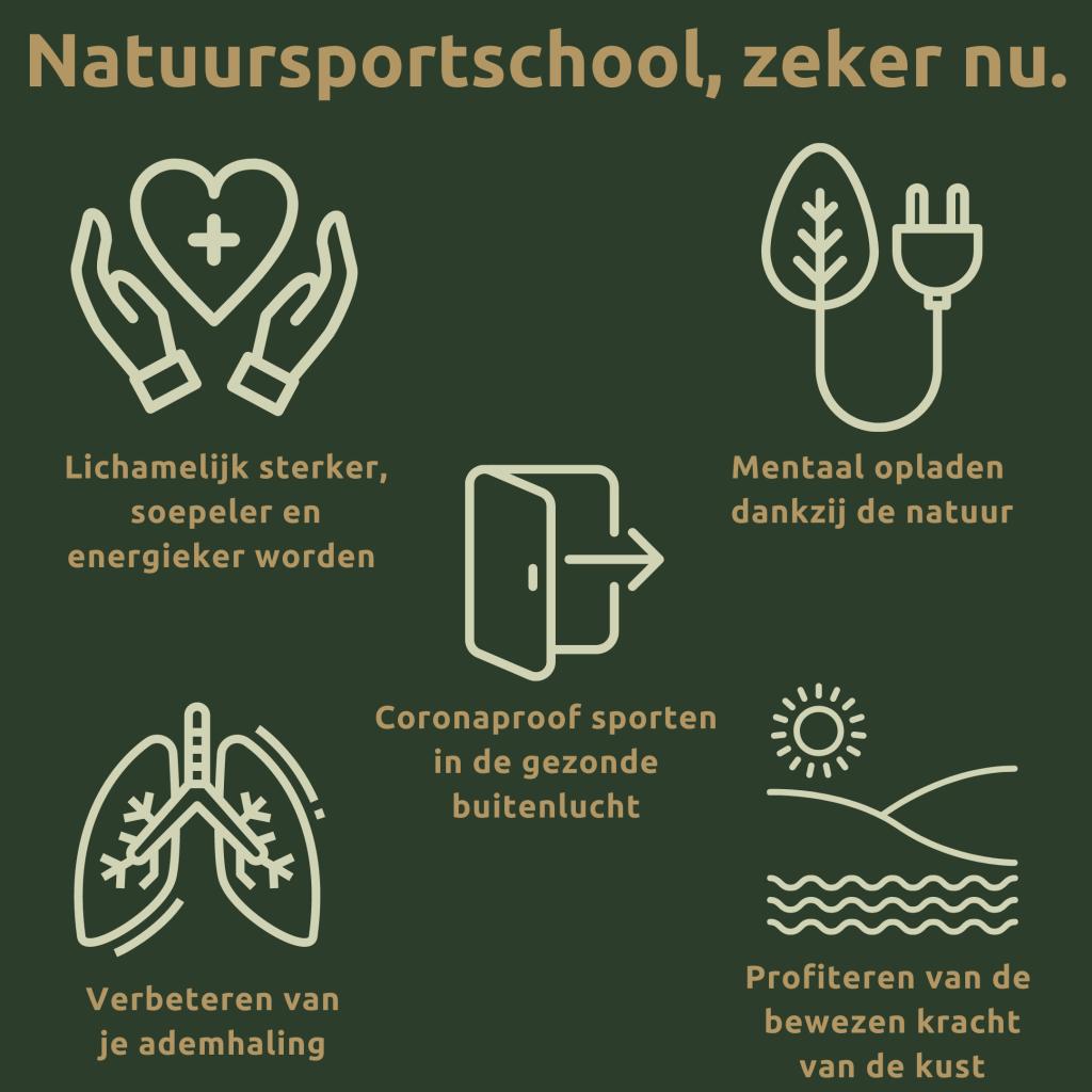 Meerwaarde van de Natuursportschool. Vijf redenen om zeker nu te ervaren.